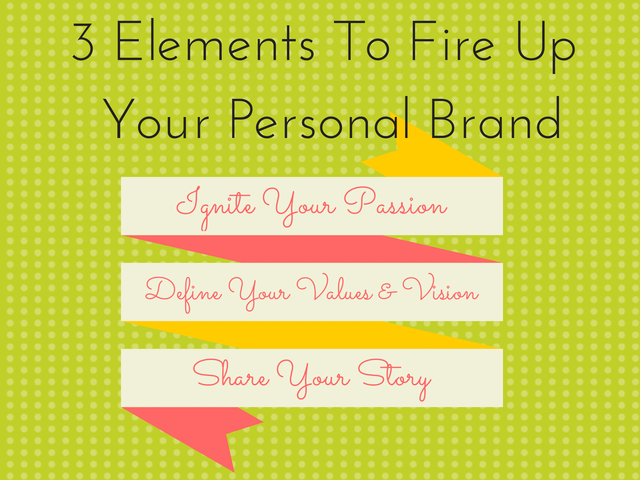 3 Elements - Personal Brand